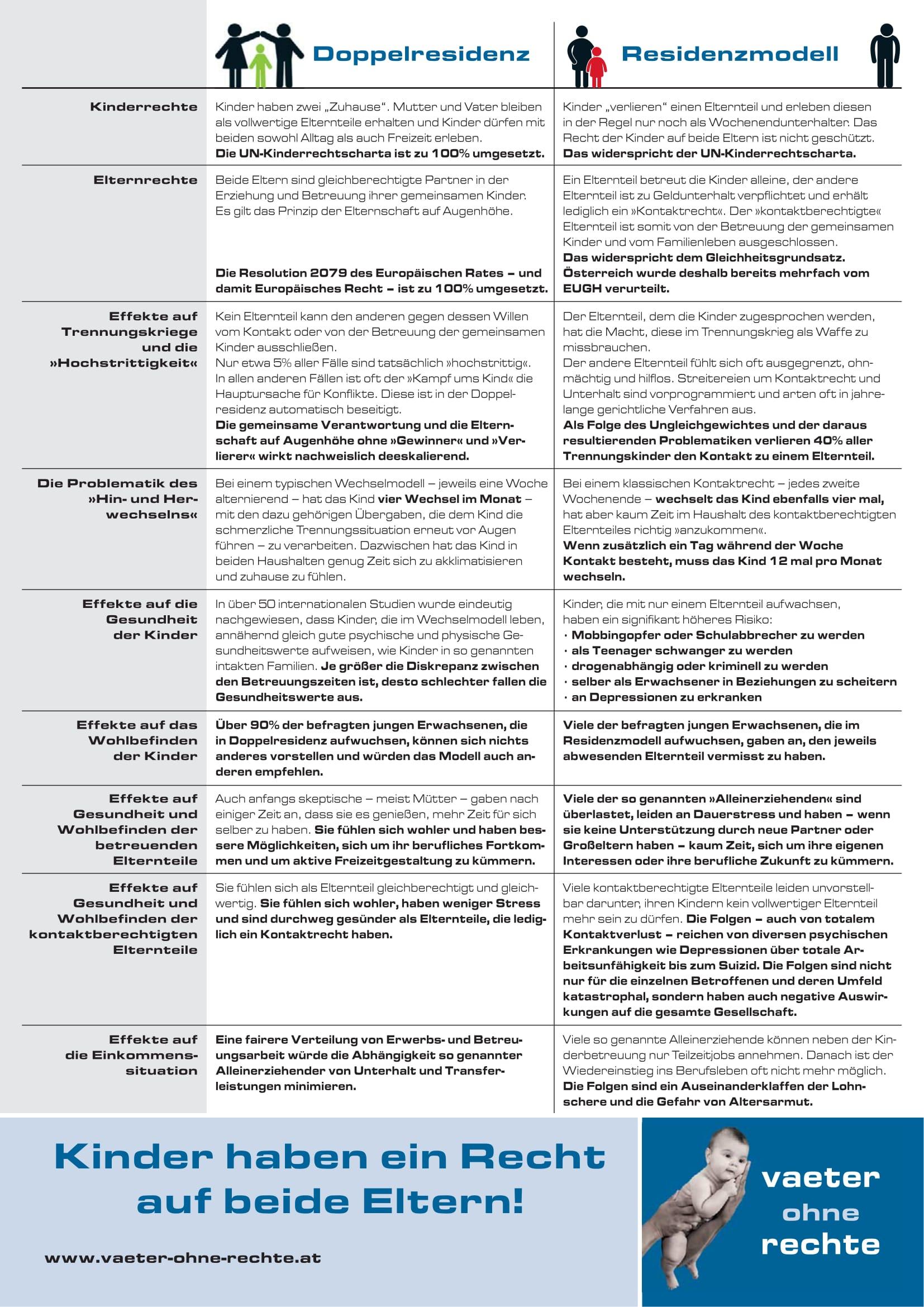 Muster Seite 3 Fragen an die Parteien August 2017